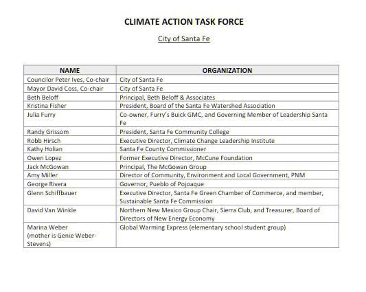 Climate Action Task Force chart